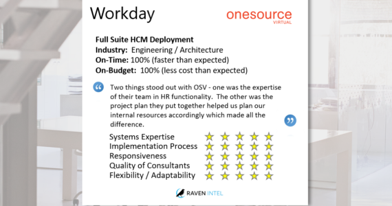 Featured Customer Reviews (Workday) Archives - Raven Intel