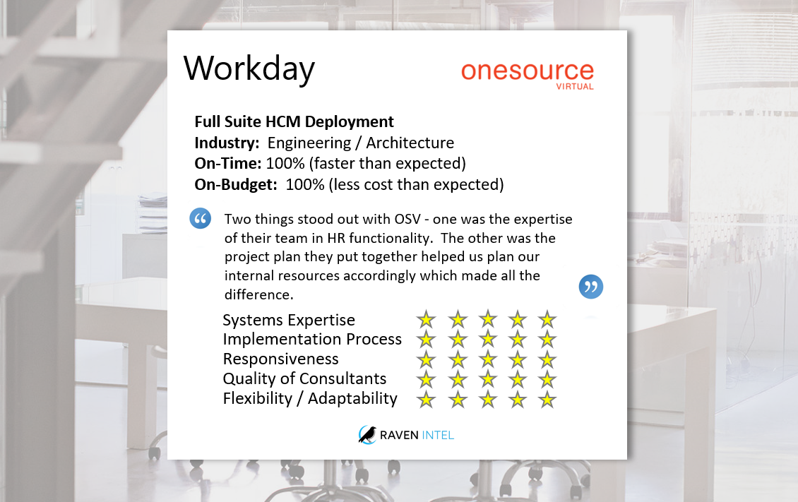 Featured Review: Workday Full Suite Deployment - Raven Intel